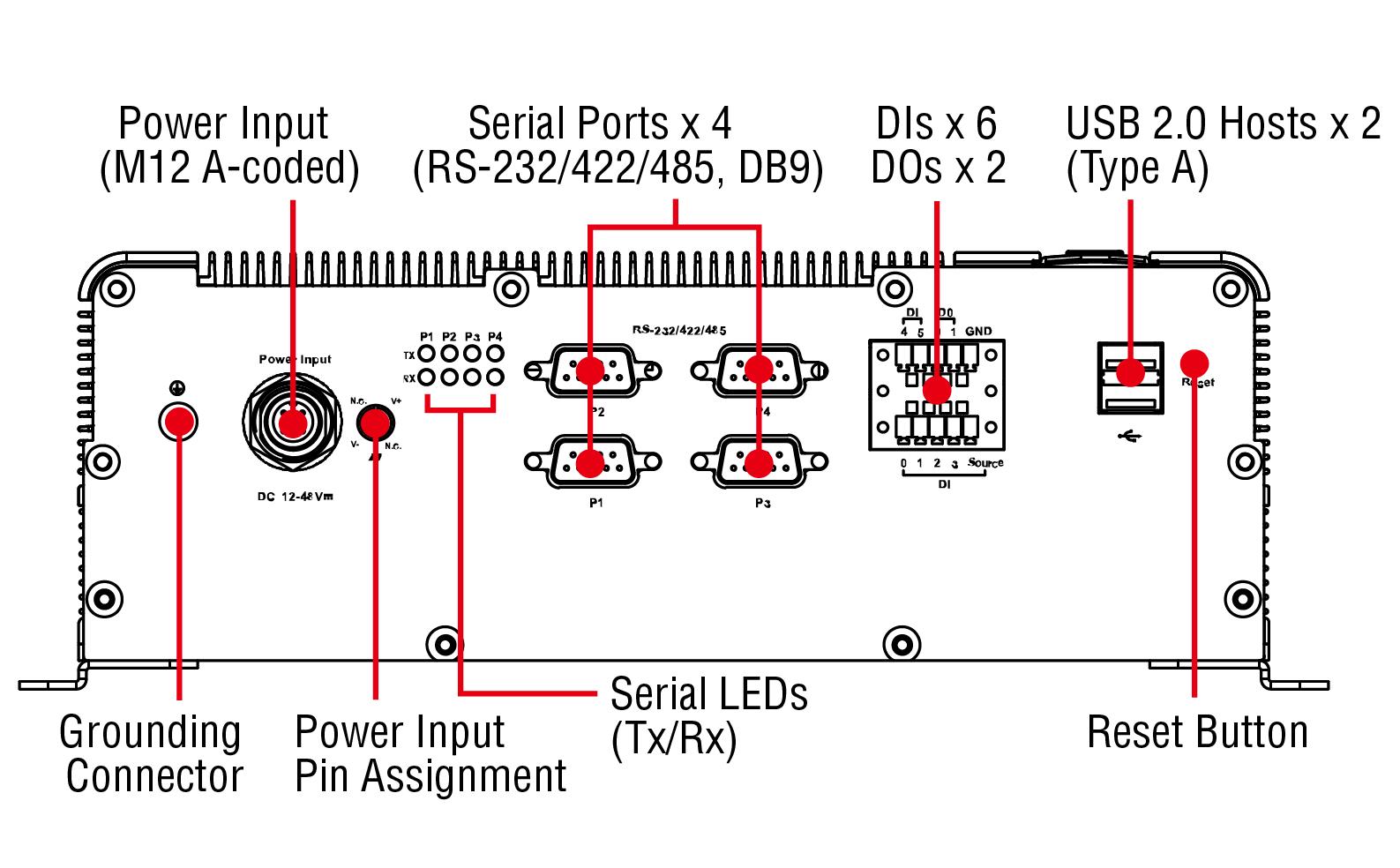Moreover Wiring Diagram On Me Ke Moreover On M12 To Db9 Wiring Diagram