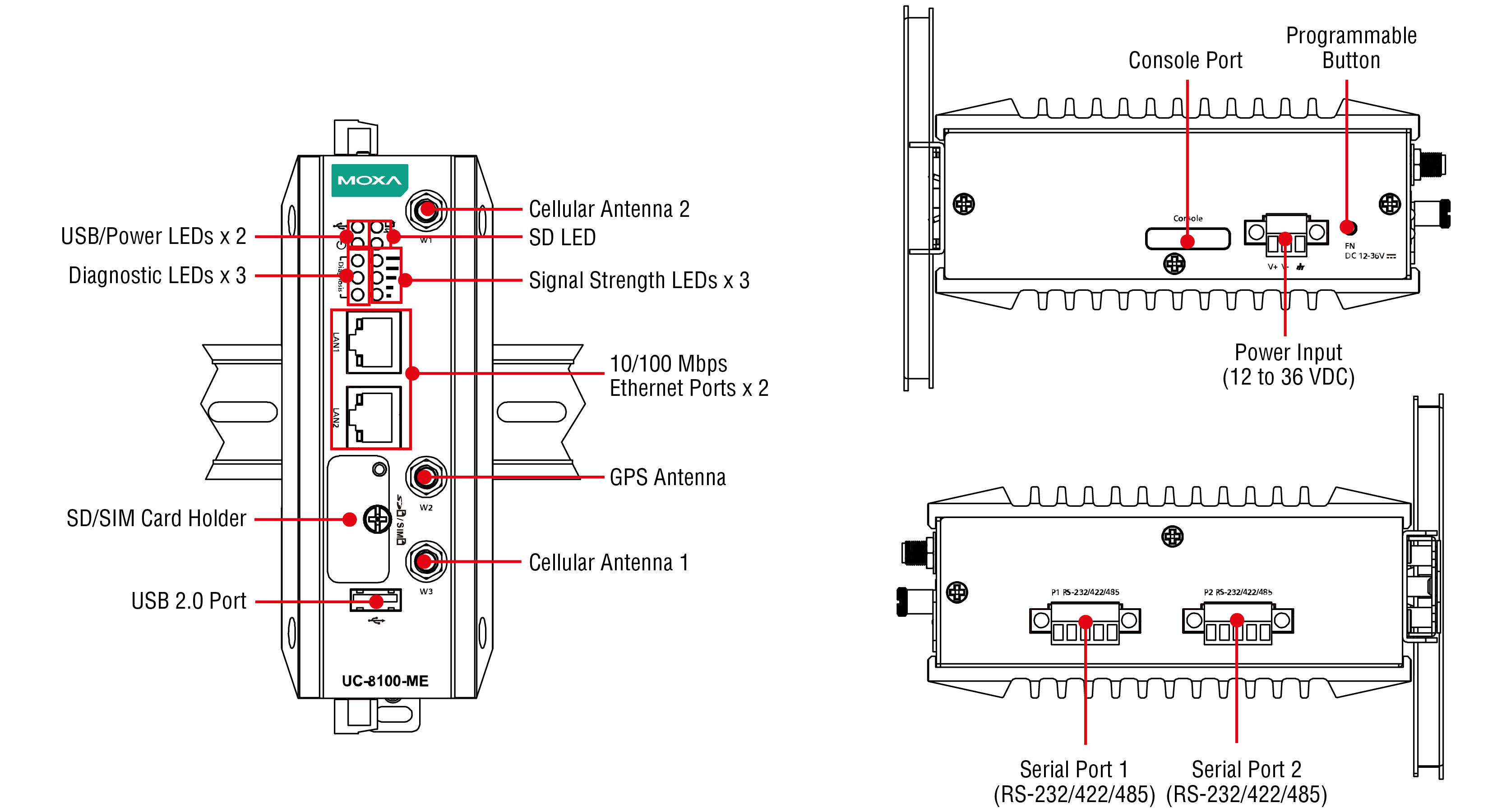 UC-8100-ME-T Series - Arm-Based Computers | MOXA