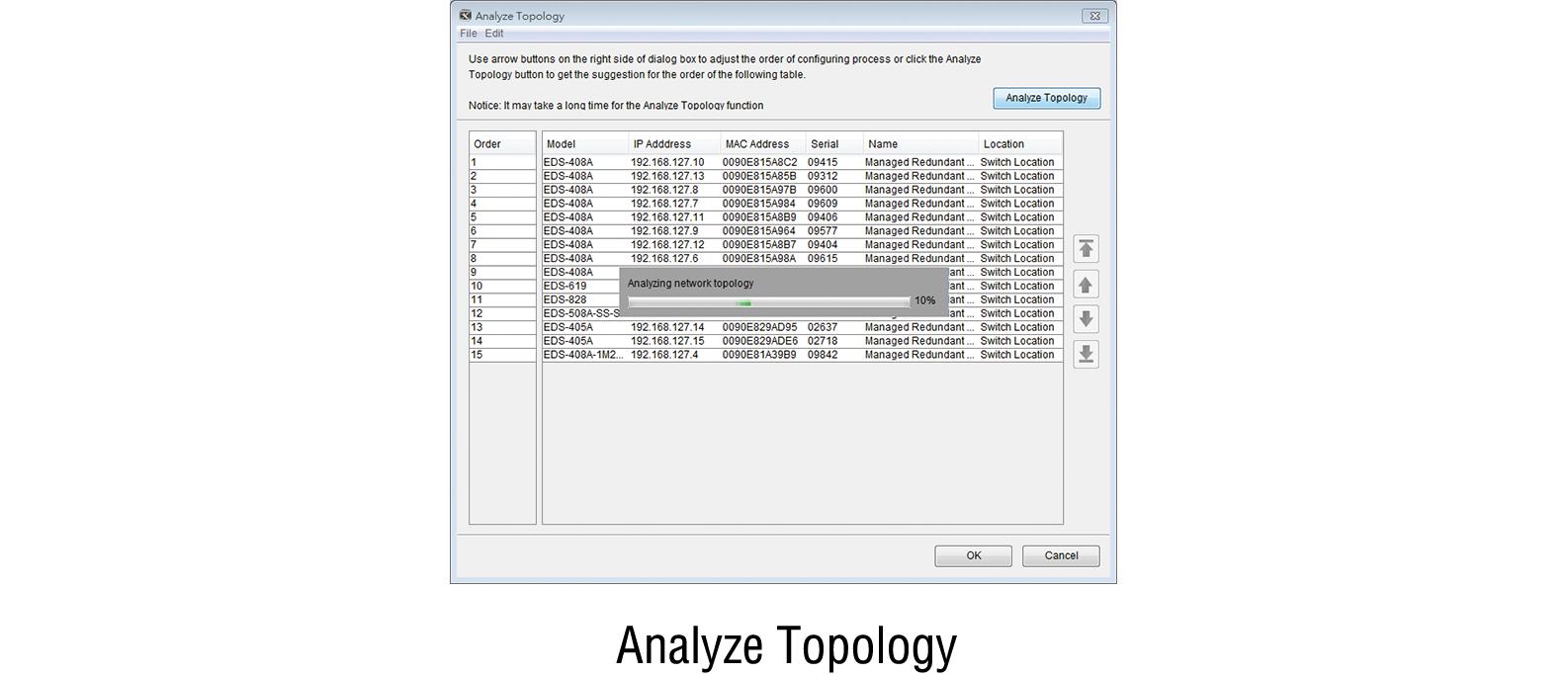 MXconfig Series - Network Management Software | MOXA