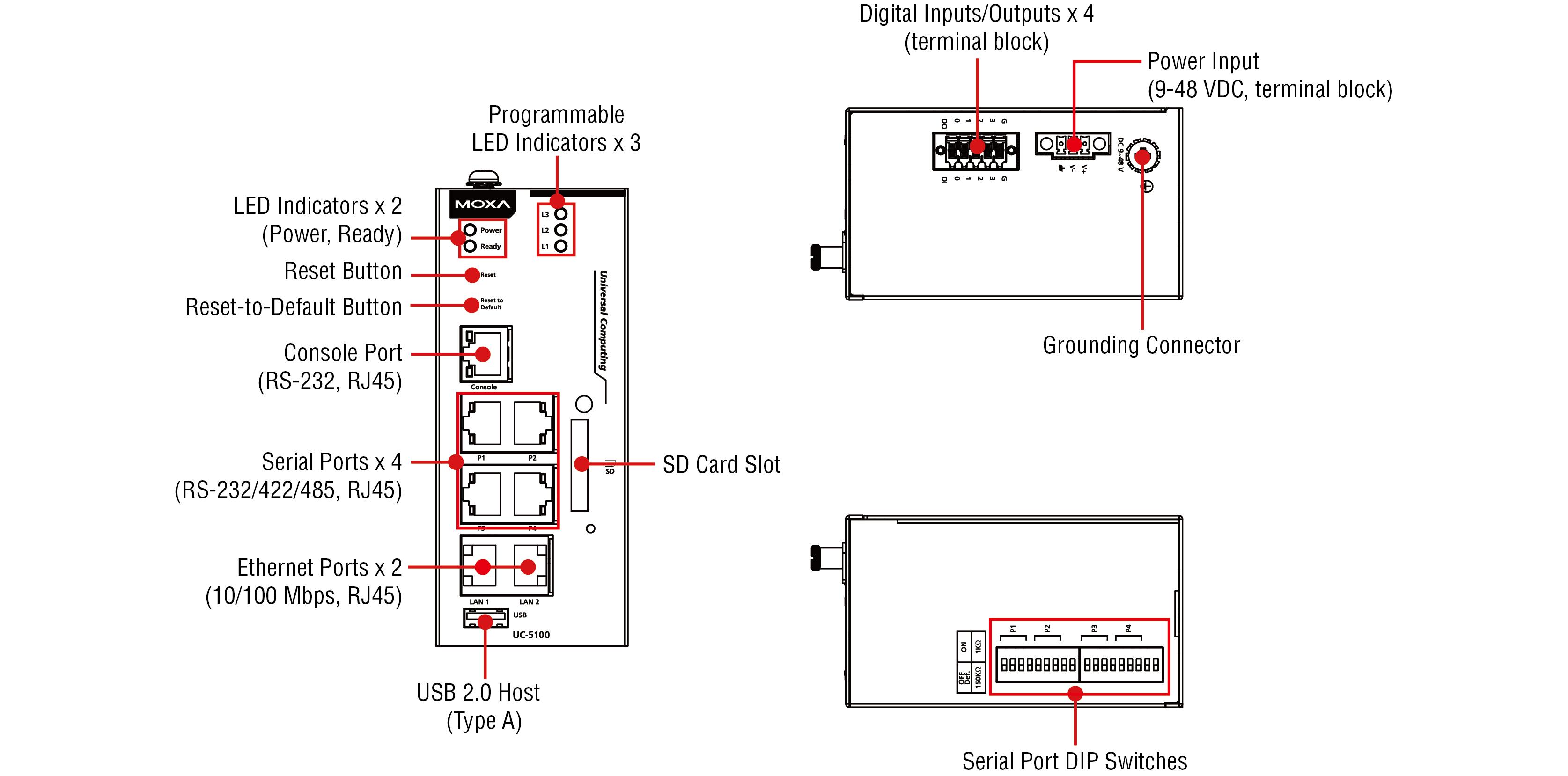 uc 5100 series arm based computers moxa moxa nport 5450 moxa rj11 wiring catalogue of schemas