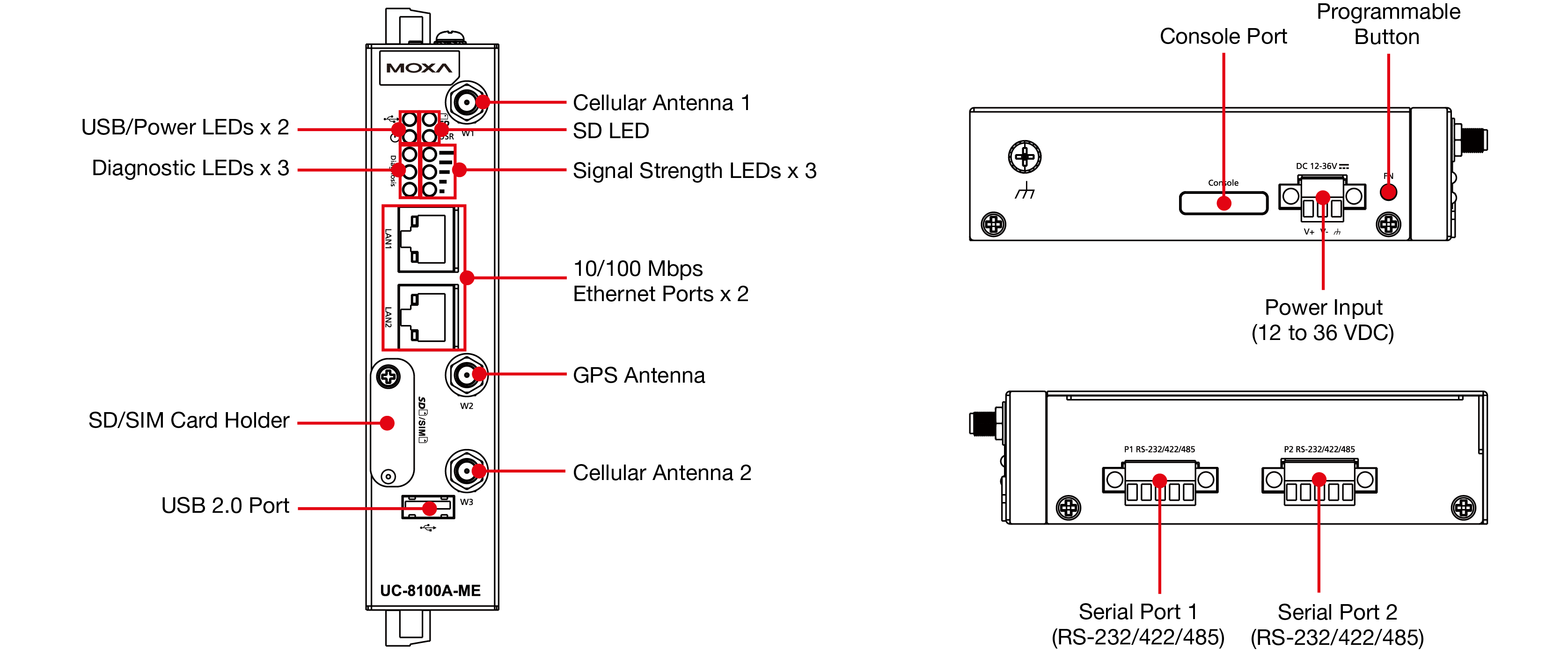 Moreover Poe Ether Wiring Diagram On 48 Port Work Switch Diagram