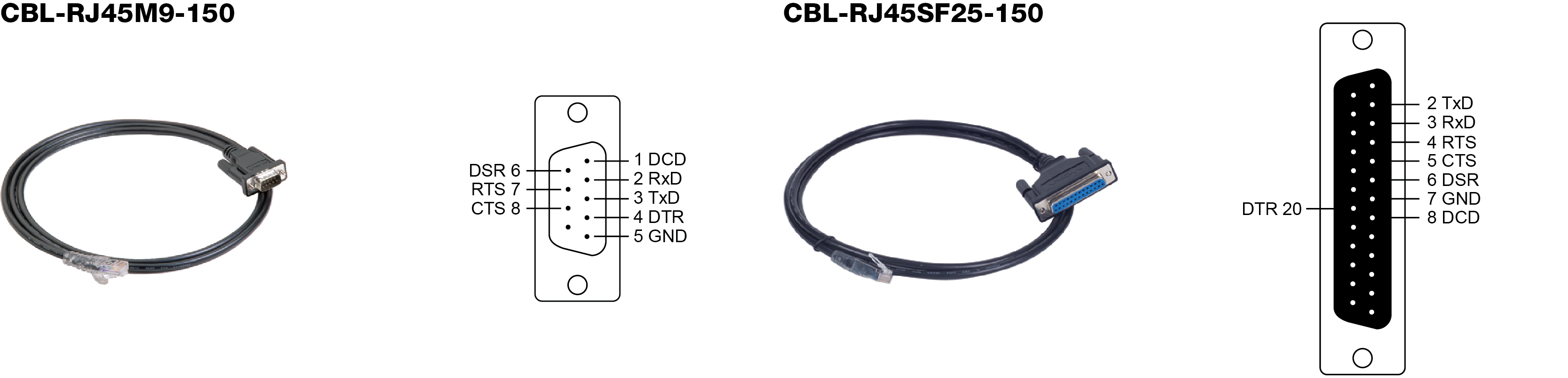 M to RJ45 10-pin Cable New MOXA CABLE CN20040 DB25