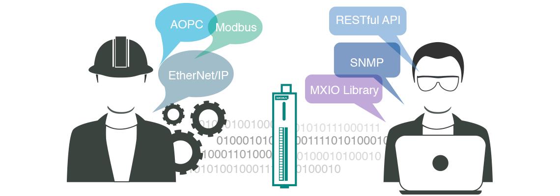 Multiprotocol Smart I/O | Moxa