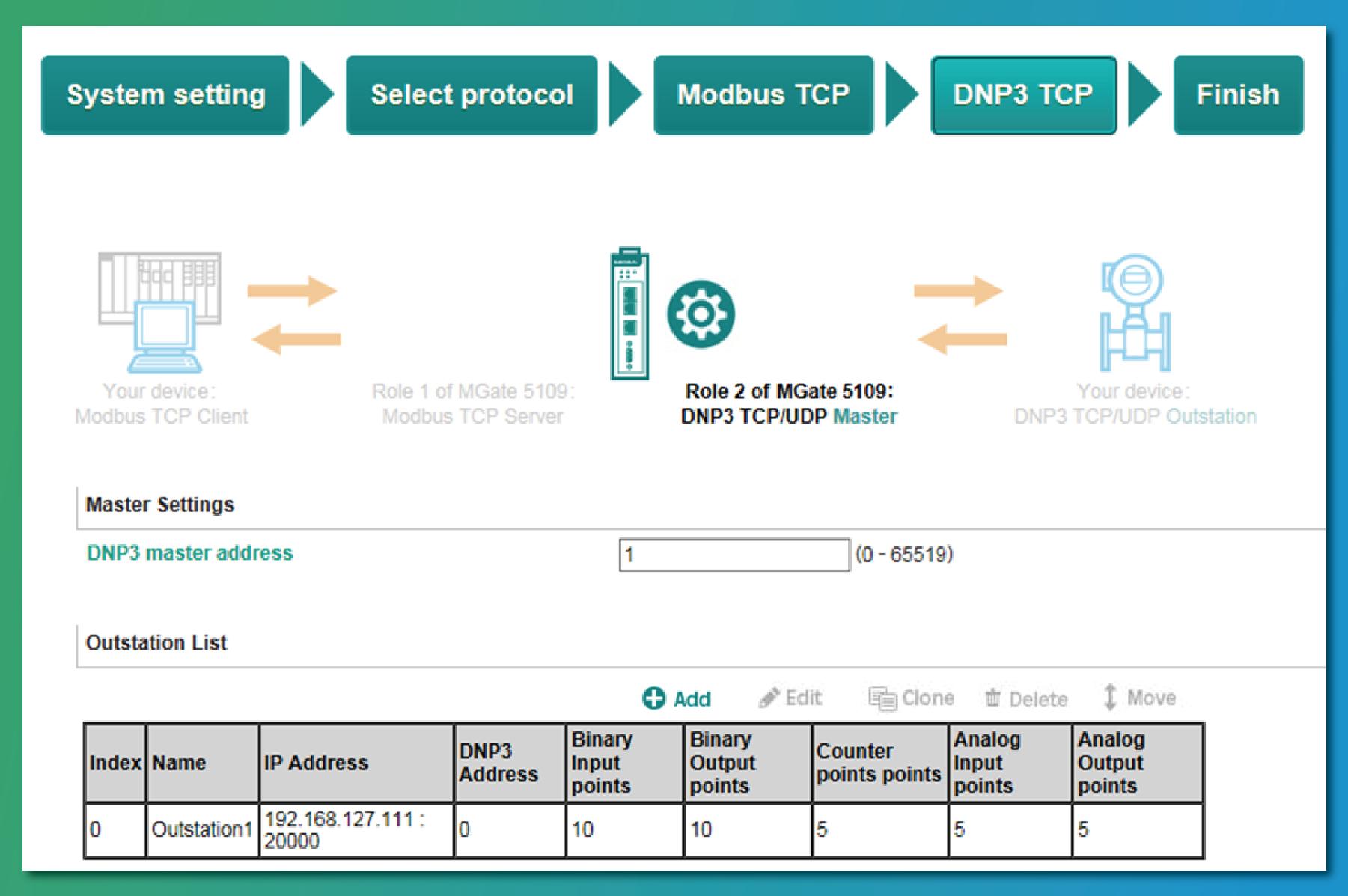Modbus-to-DNP3 Gateway | Moxa